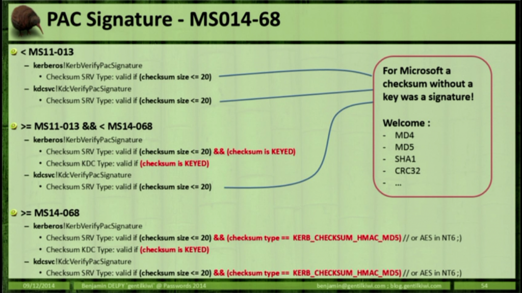 py-Passwords2014Slides-PACsigVuln-MS14068