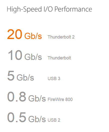 Thunderstrike: EFI bootkits for Apple MacBooks via Thunderbolt