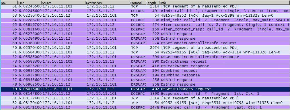 Mimikatz-DCSync-KRBTGT-PacketCapture-DSGetNCChanges