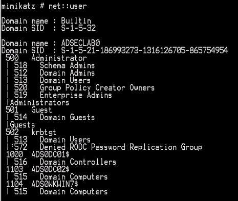 Mimikatz-Net-User